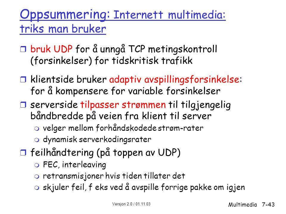 Oppsummering: Internett multimedia: triks man bruker