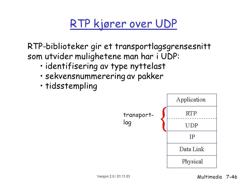RTP kjører over UDP RTP-biblioteker gir et transportlagsgrensesnitt