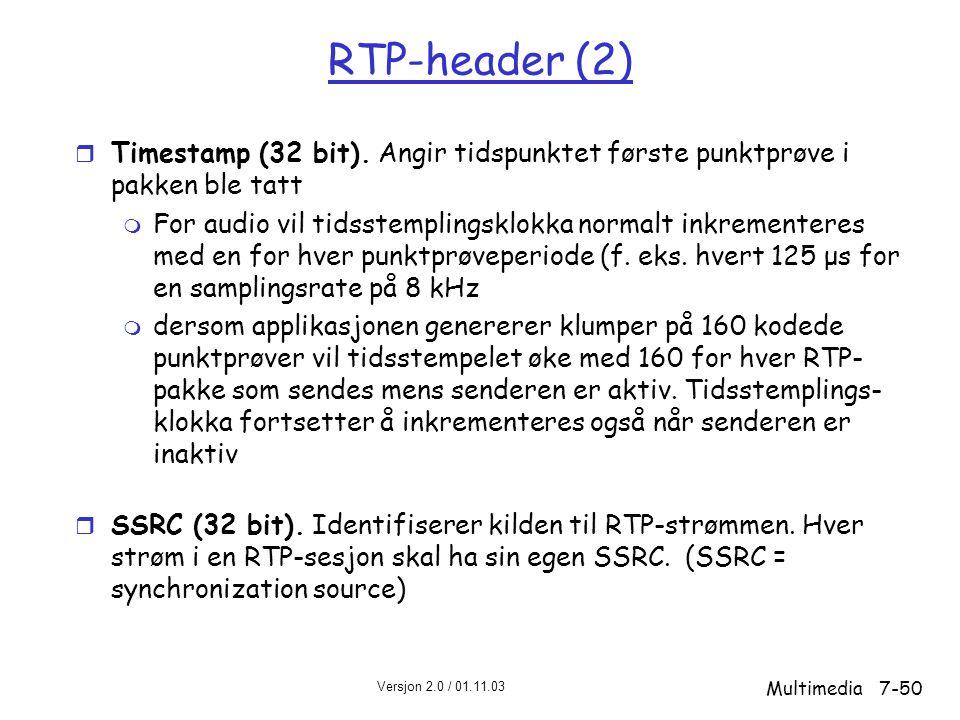 RTP-header (2) Timestamp (32 bit). Angir tidspunktet første punktprøve i pakken ble tatt.