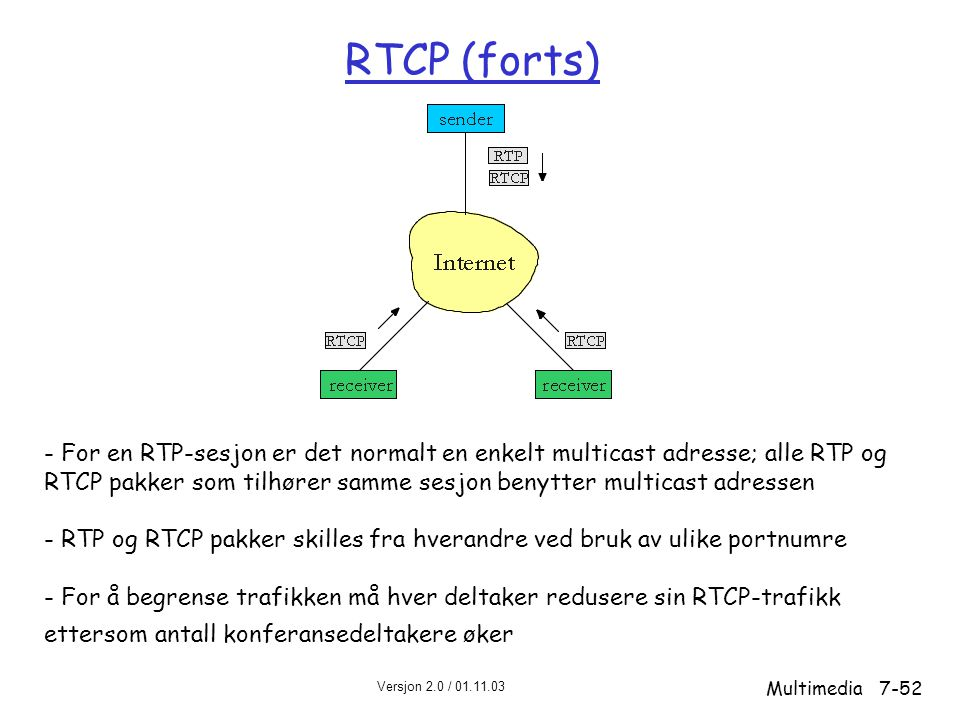 RTCP (forts)