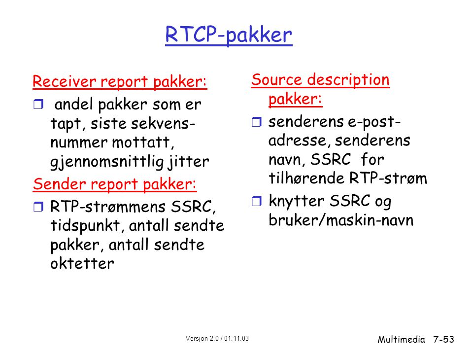 RTCP-pakker Source description pakker: Receiver report pakker: