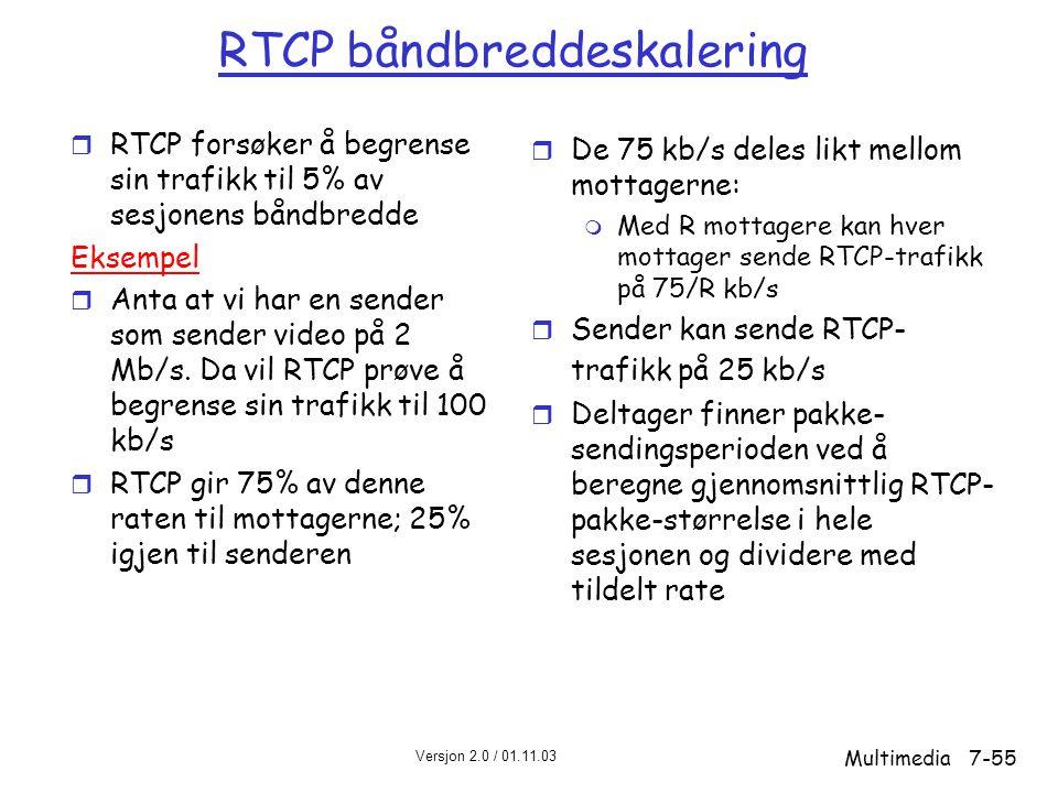 RTCP båndbreddeskalering