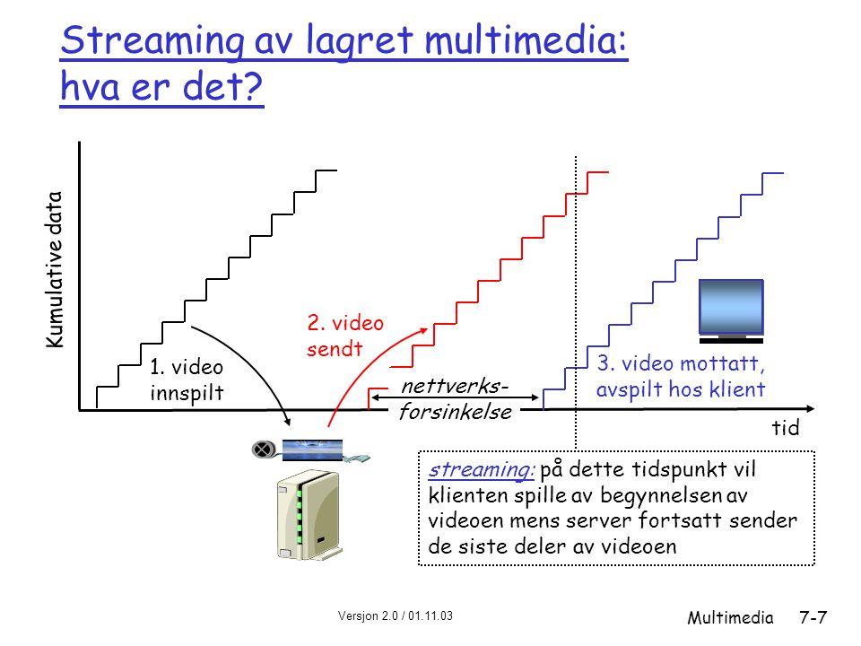 Streaming av lagret multimedia: hva er det