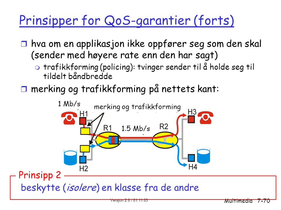 Prinsipper for QoS-garantier (forts)