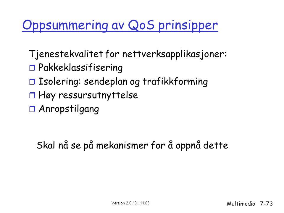 Oppsummering av QoS prinsipper