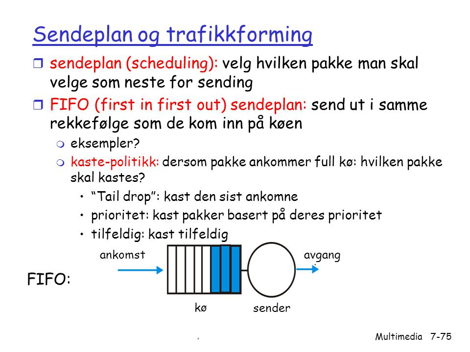 Sendeplan og trafikkforming