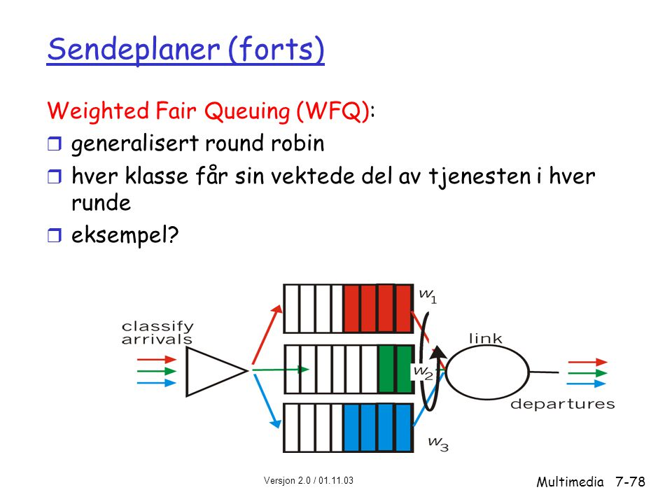 Sendeplaner (forts) Weighted Fair Queuing (WFQ):