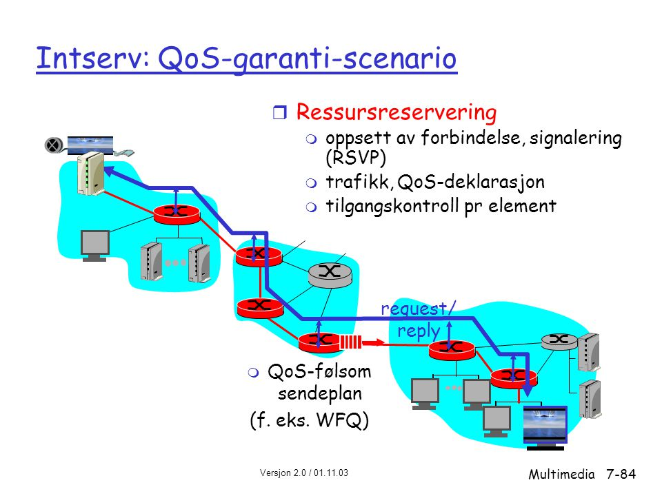 Intserv: QoS-garanti-scenario