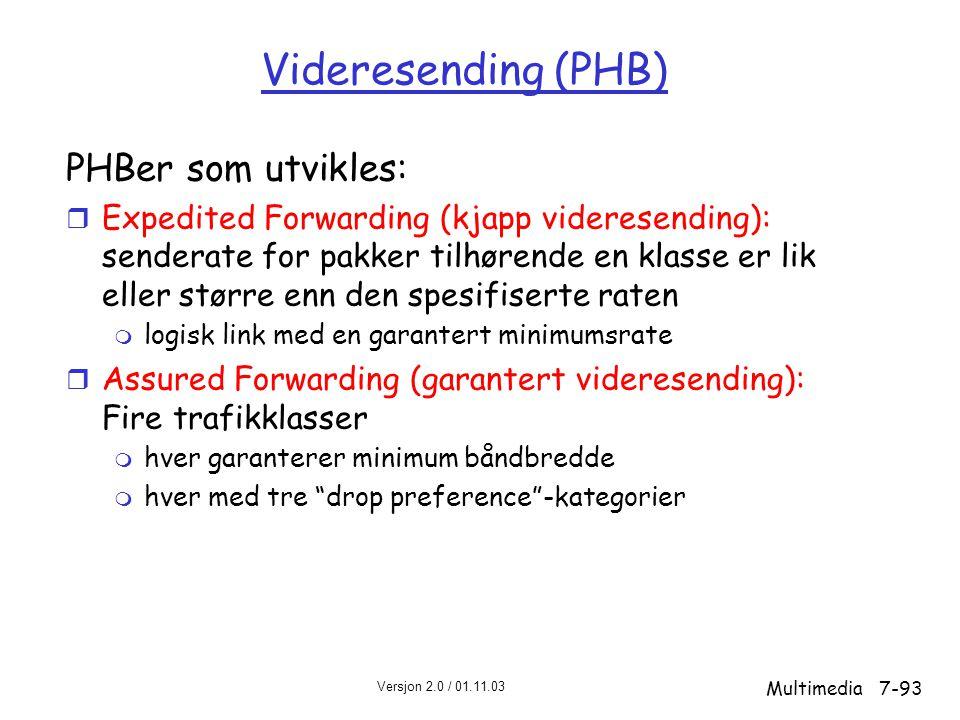 Videresending (PHB) PHBer som utvikles: