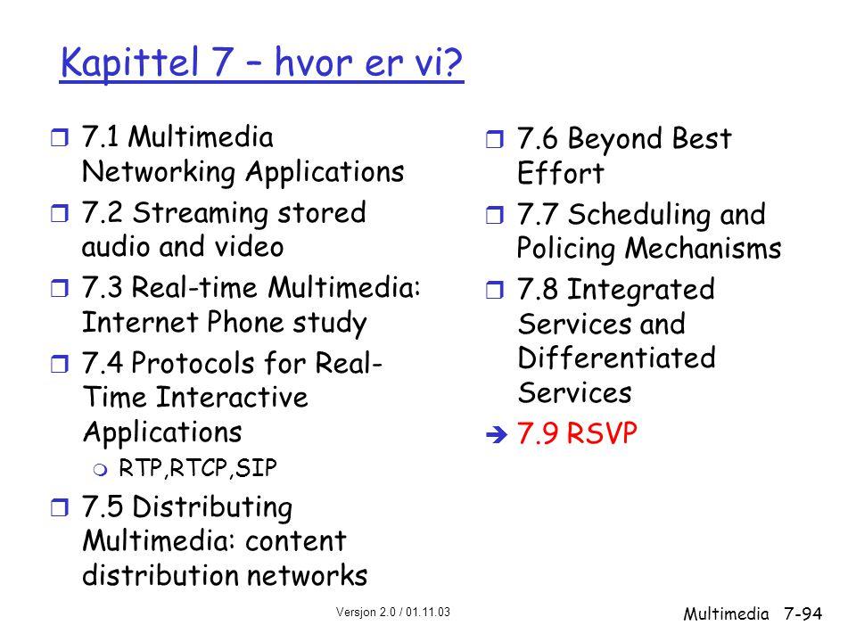 Kapittel 7 – hvor er vi 7.1 Multimedia Networking Applications