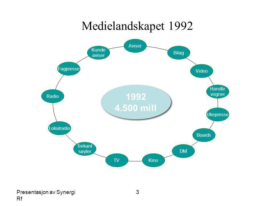 Medielandskapet 1992 1992 4.500 mill Presentasjon av Synergi Rf Aviser