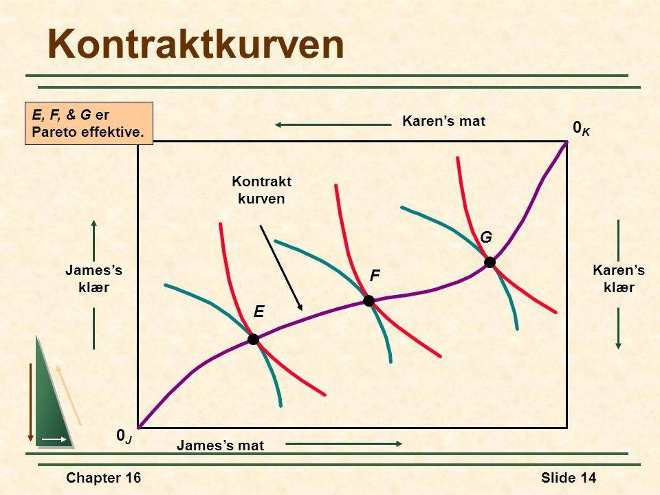 Kontraktkurven 0K G F E 0J Kontrakt kurven E, F, & G er