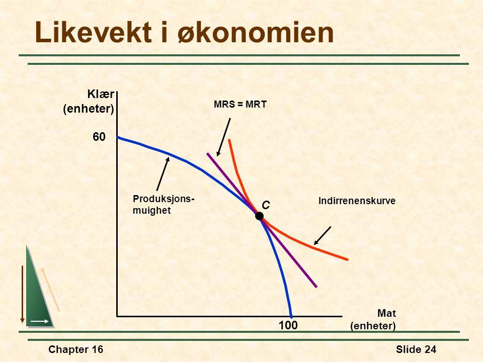 Likevekt i økonomien Klær (enheter) 60 C 100 Mat (enheter) Chapter 16