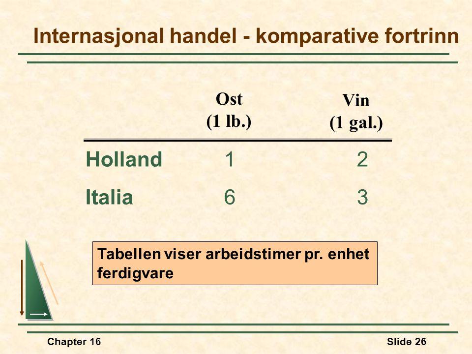 Internasjonal handel - komparative fortrinn
