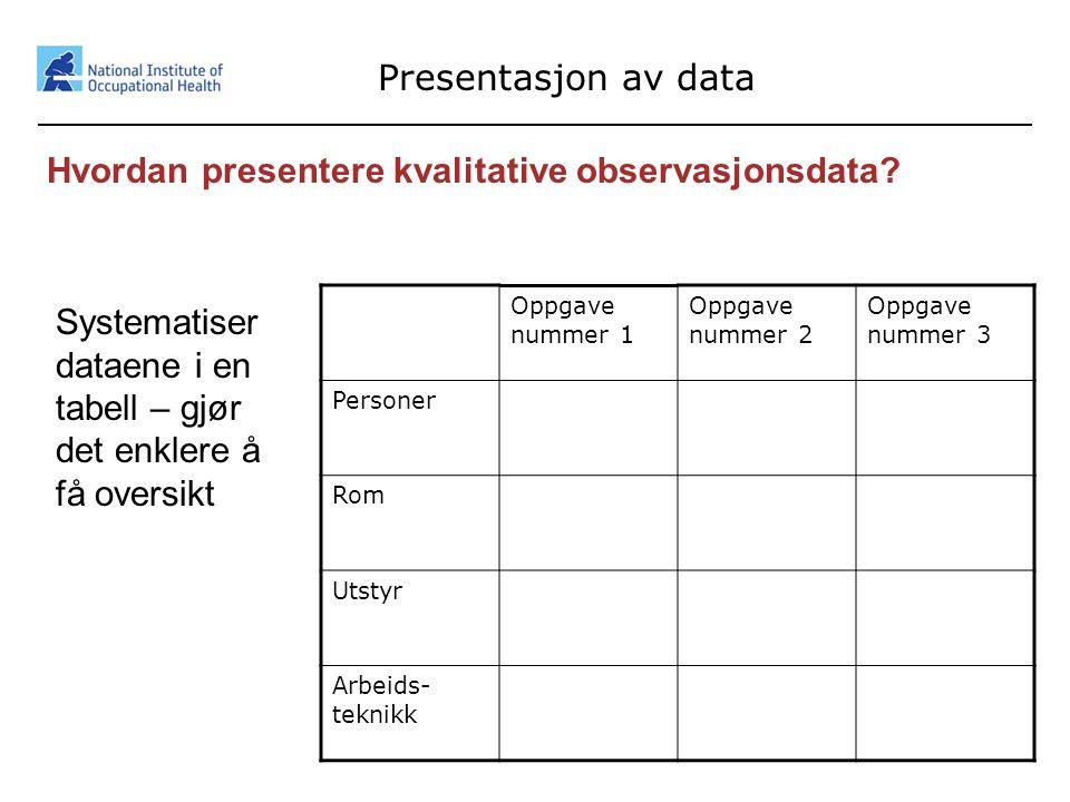 Hvordan presentere kvalitative observasjonsdata