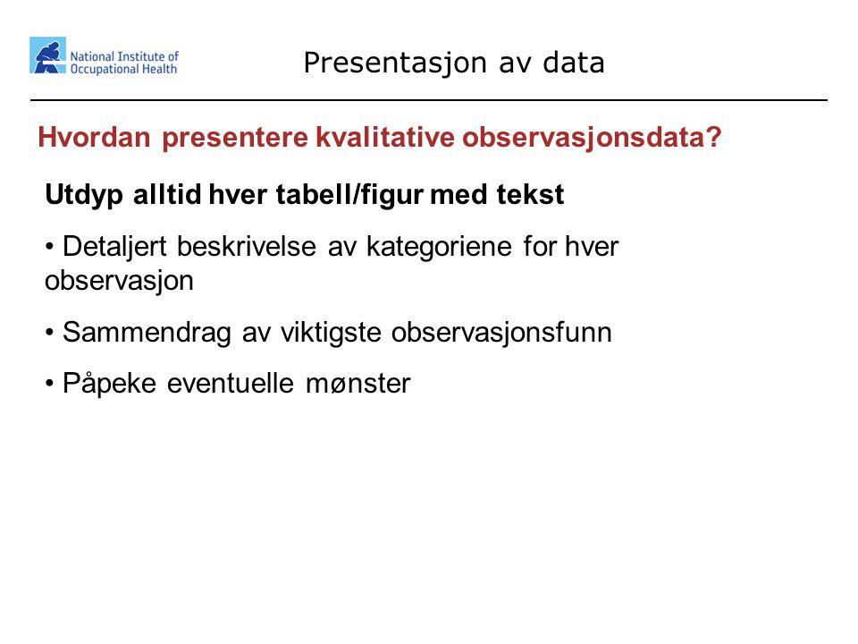 Presentasjon av data Hvordan presentere kvalitative observasjonsdata Utdyp alltid hver tabell/figur med tekst.
