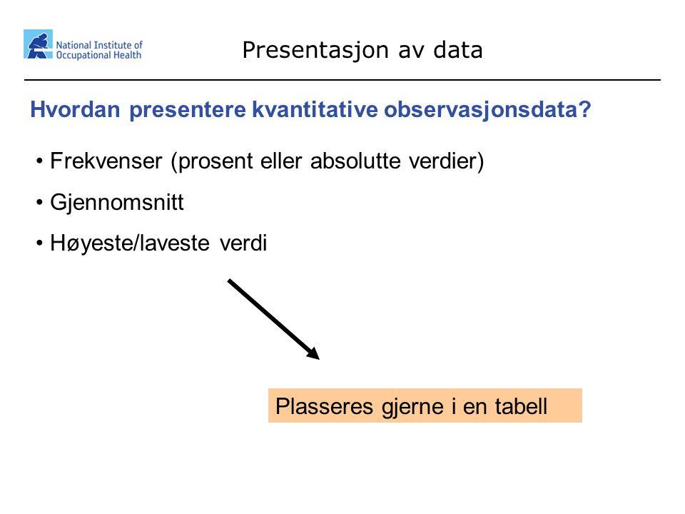 Presentasjon av data Hvordan presentere kvantitative observasjonsdata Frekvenser (prosent eller absolutte verdier)