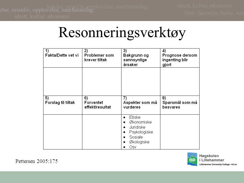 Resonneringsverktøy Synliggjøre for politikere Pettersen 2005:175