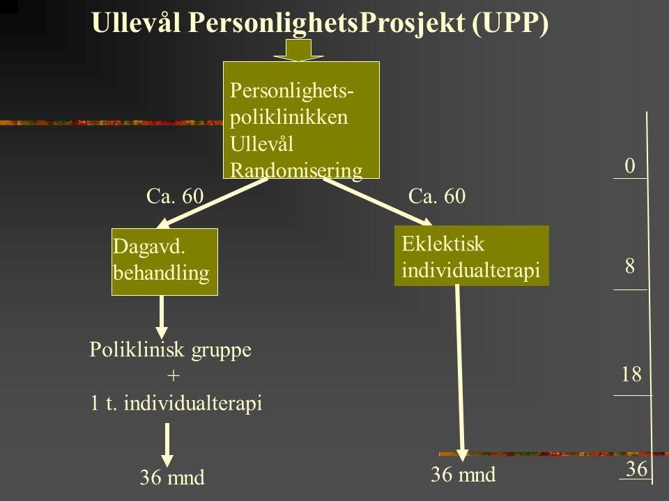 Ullevål PersonlighetsProsjekt (UPP)