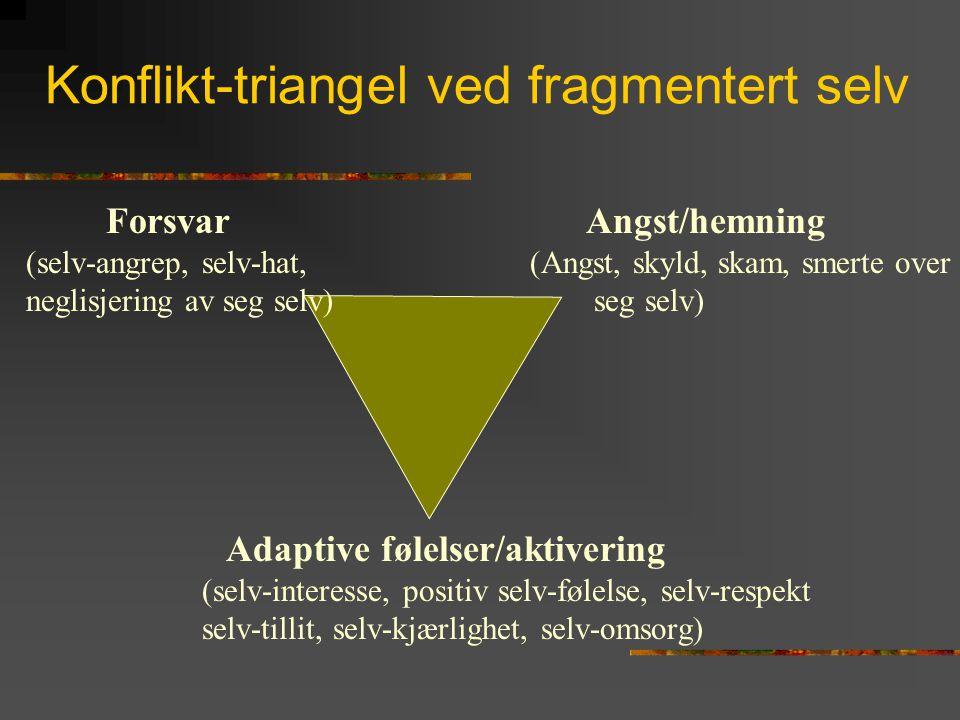 Konflikt-triangel ved fragmentert selv