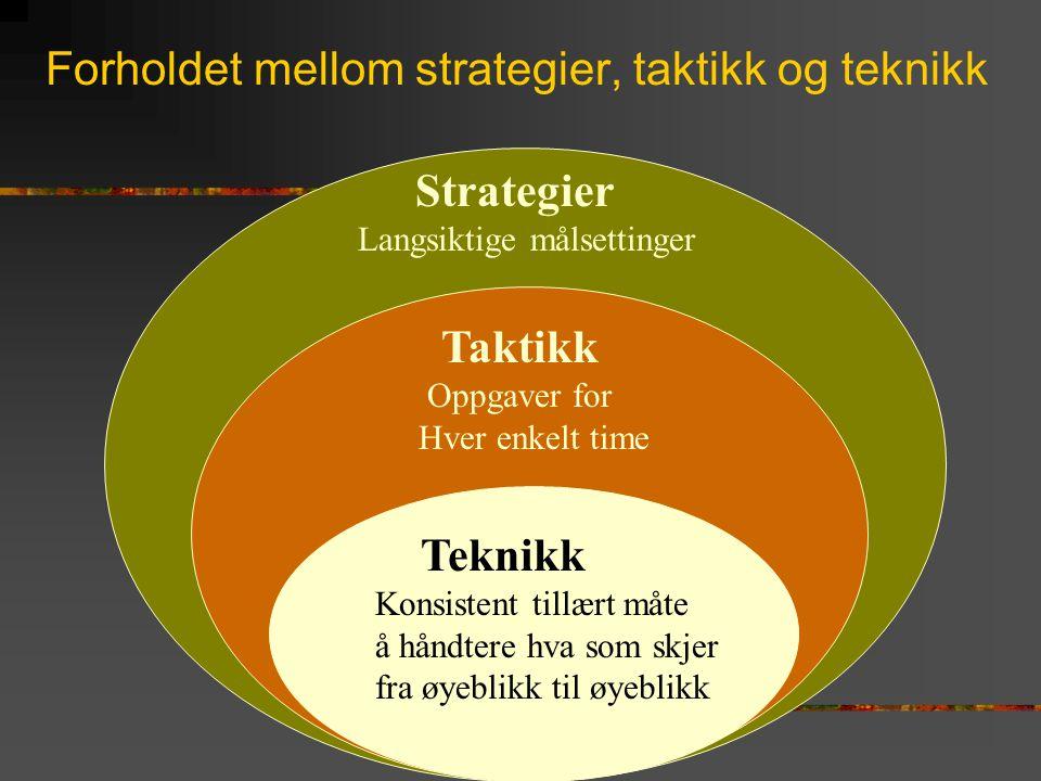Forholdet mellom strategier, taktikk og teknikk