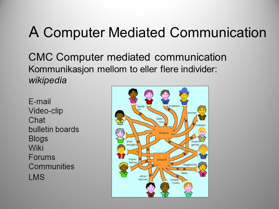 A Computer Mediated Communication