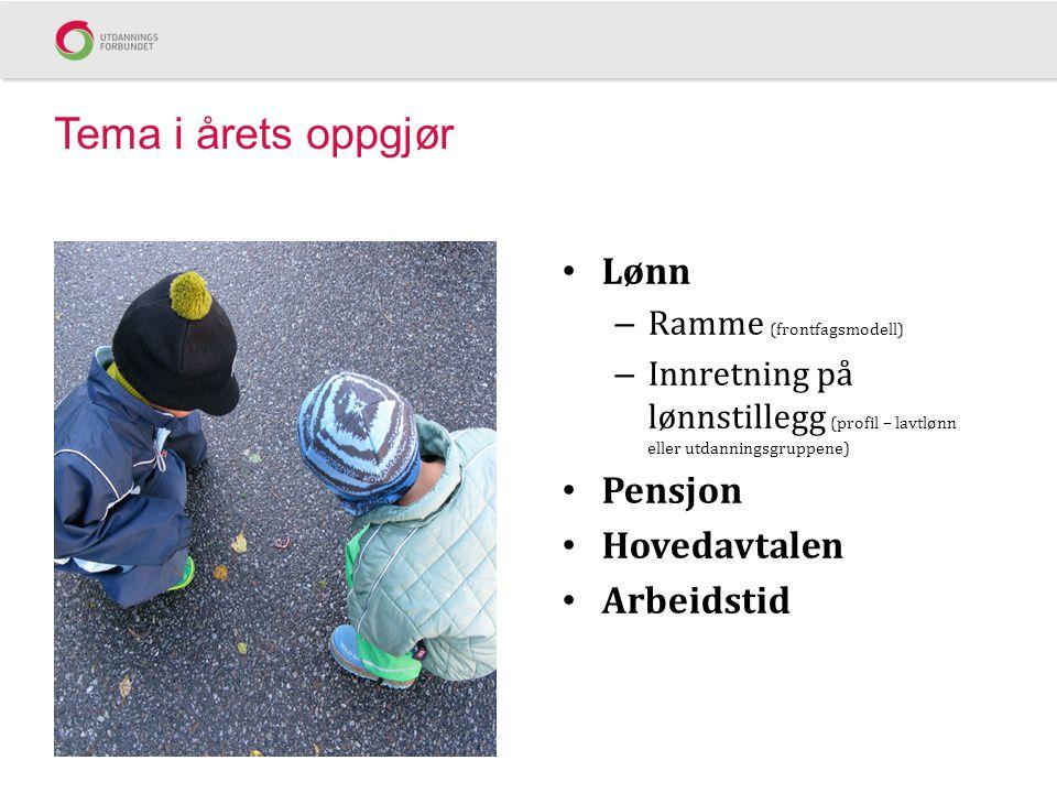 Tema i årets oppgjør Lønn Pensjon Hovedavtalen Arbeidstid