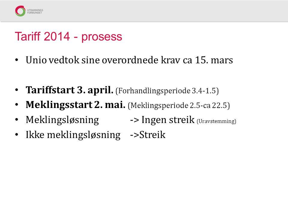 Tariff 2014 - prosess Unio vedtok sine overordnede krav ca 15. mars
