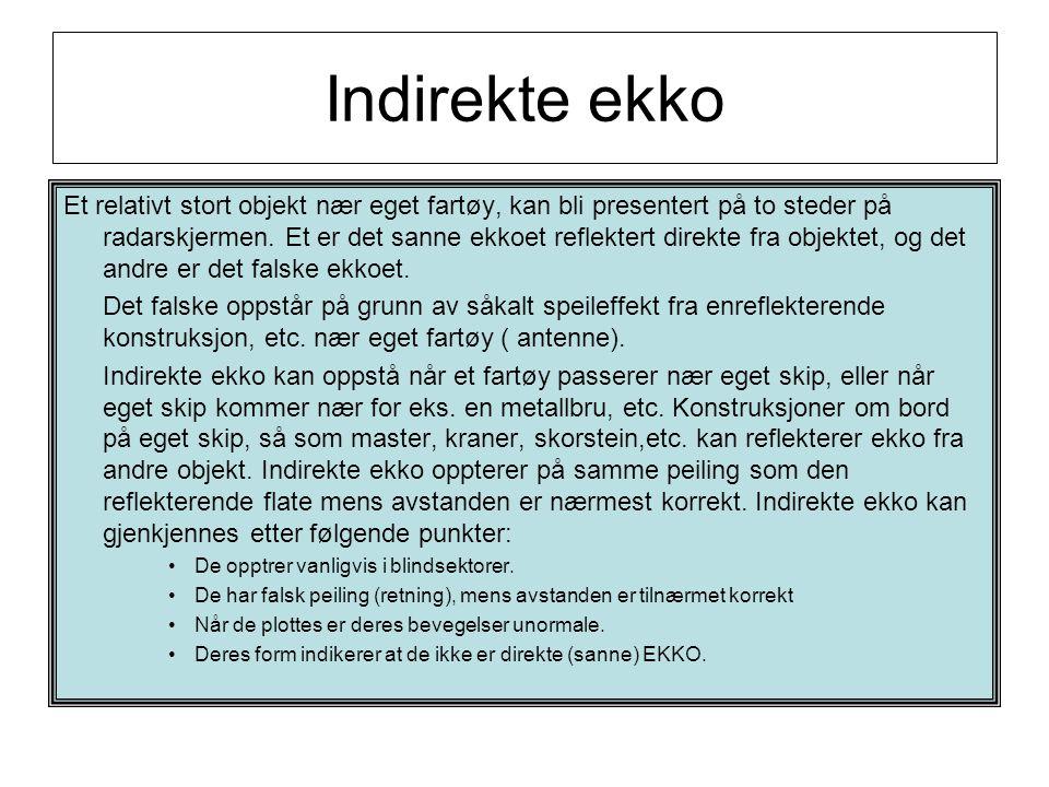Indirekte ekko