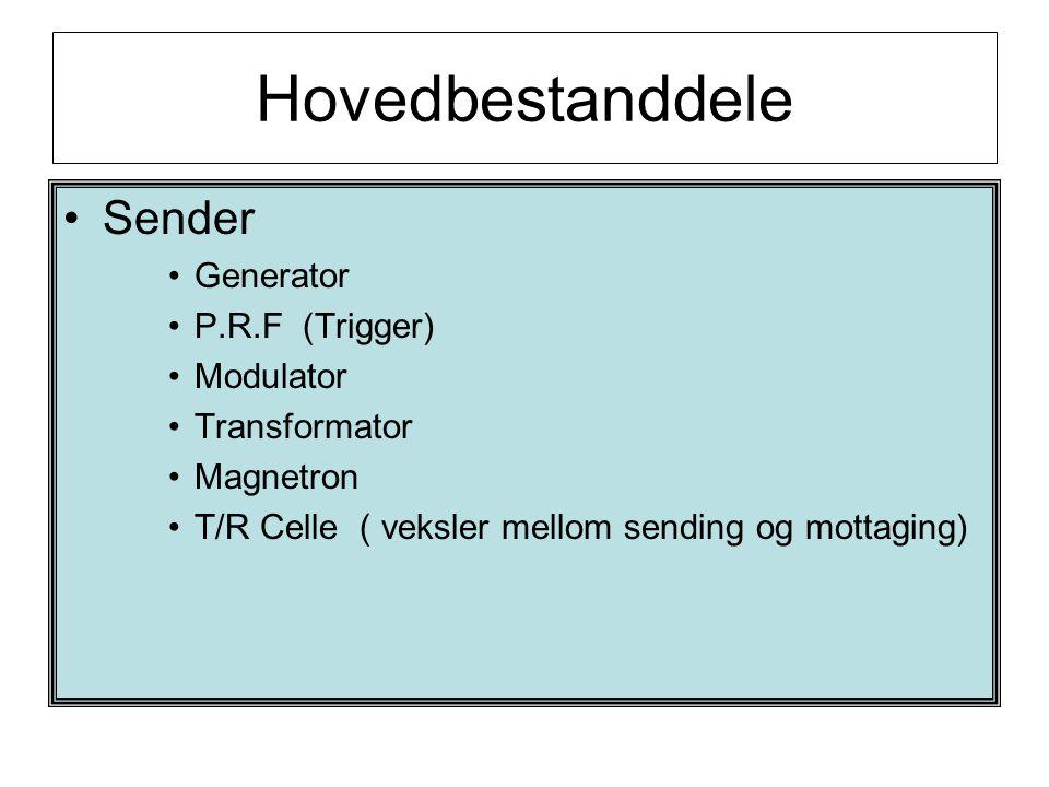 Hovedbestanddele Sender Generator P.R.F (Trigger) Modulator