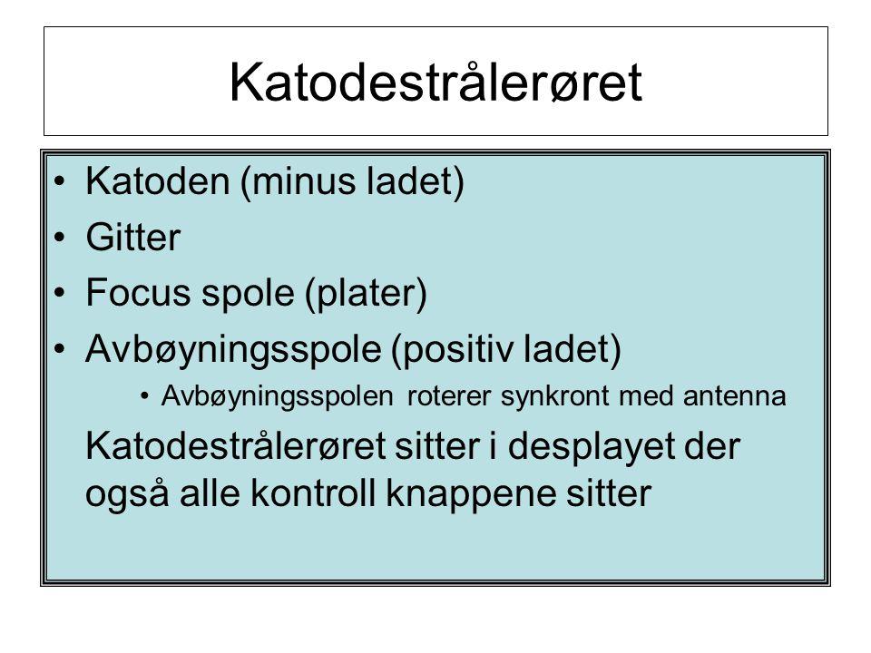 Katodestrålerøret Katoden (minus ladet) Gitter Focus spole (plater)