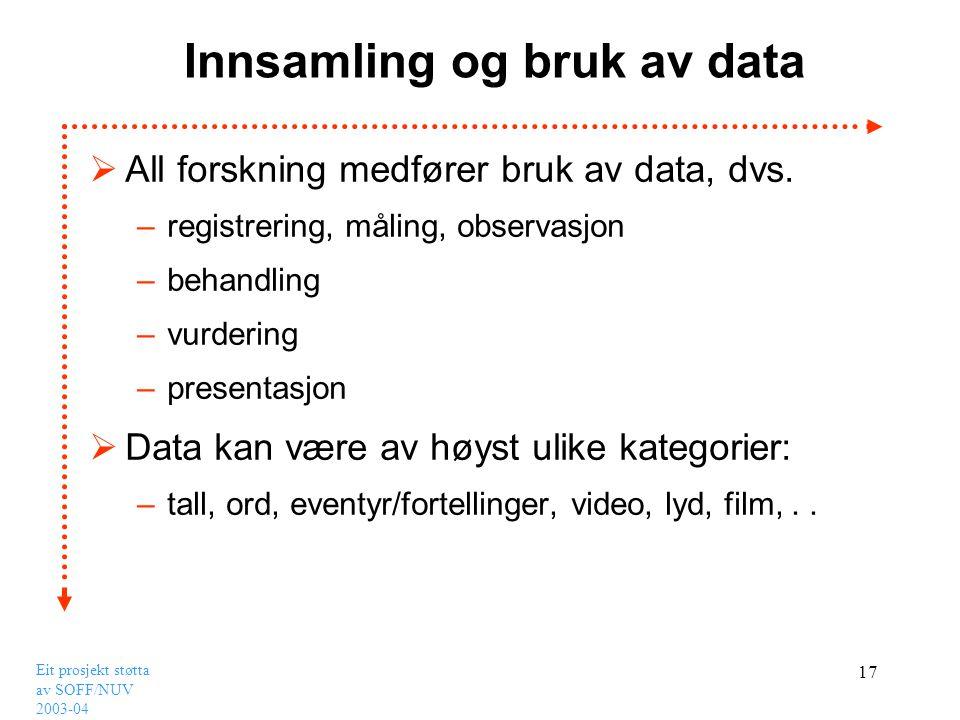 Innsamling og bruk av data