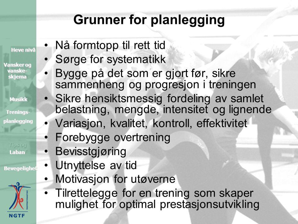 Grunner for planlegging