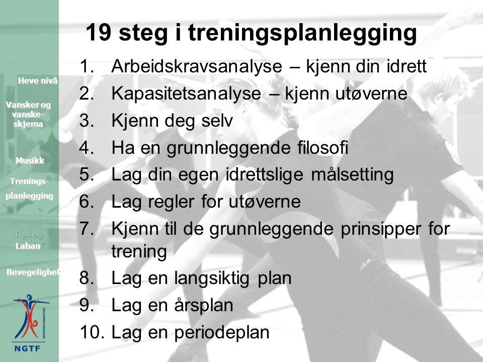 19 steg i treningsplanlegging
