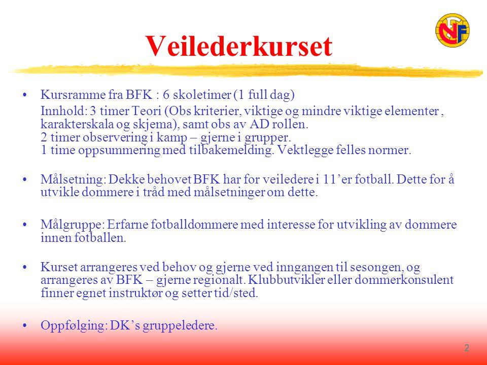 Veilederkurset Kursramme fra BFK : 6 skoletimer (1 full dag)