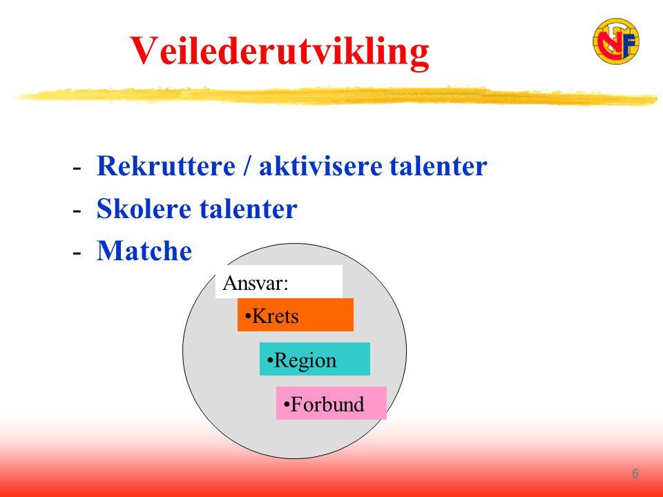 Veilederutvikling - Rekruttere / aktivisere talenter