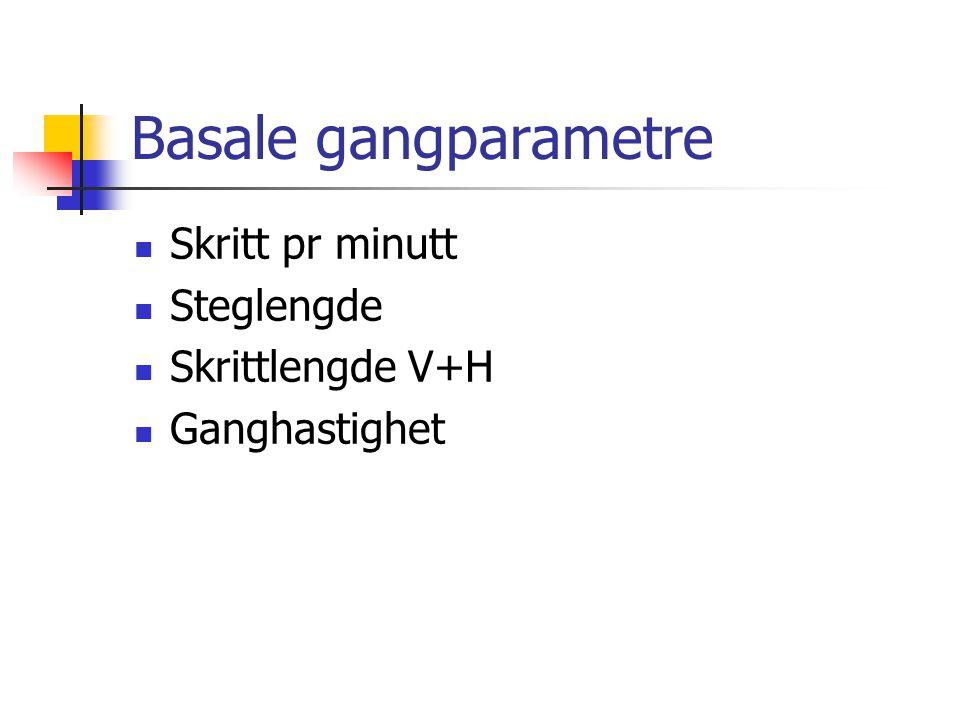 Basale gangparametre Skritt pr minutt Steglengde Skrittlengde V+H