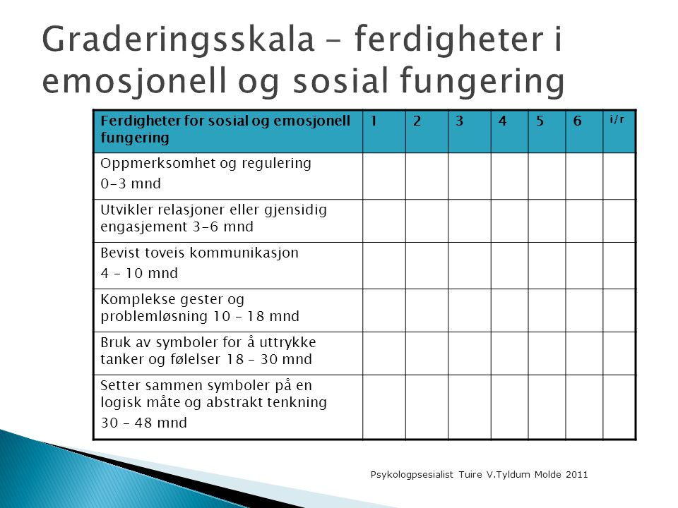 Graderingsskala – ferdigheter i emosjonell og sosial fungering