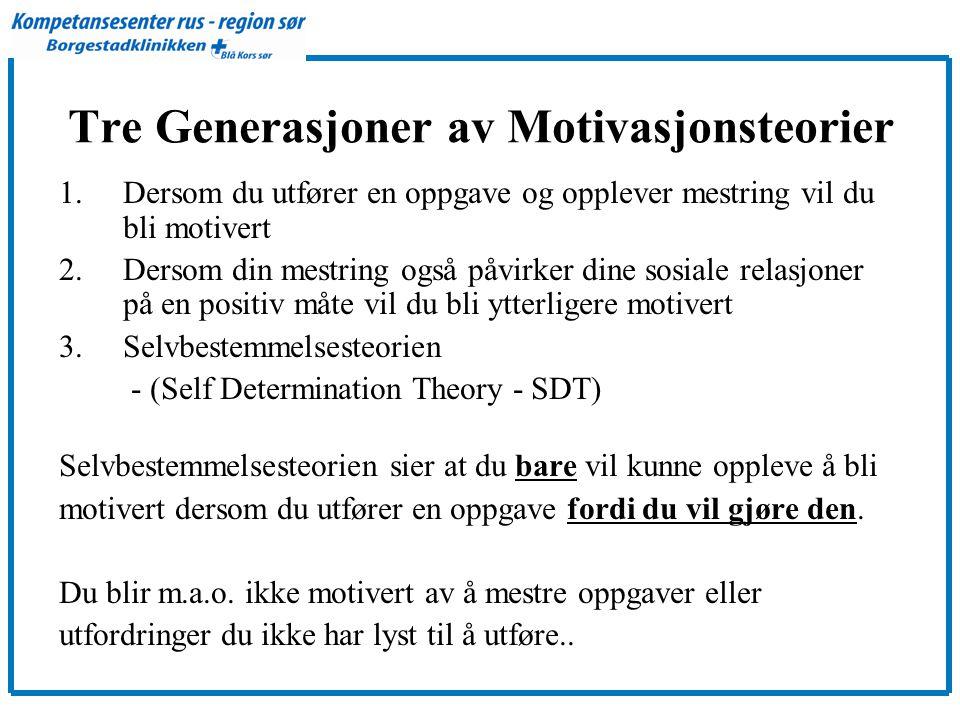 Tre Generasjoner av Motivasjonsteorier
