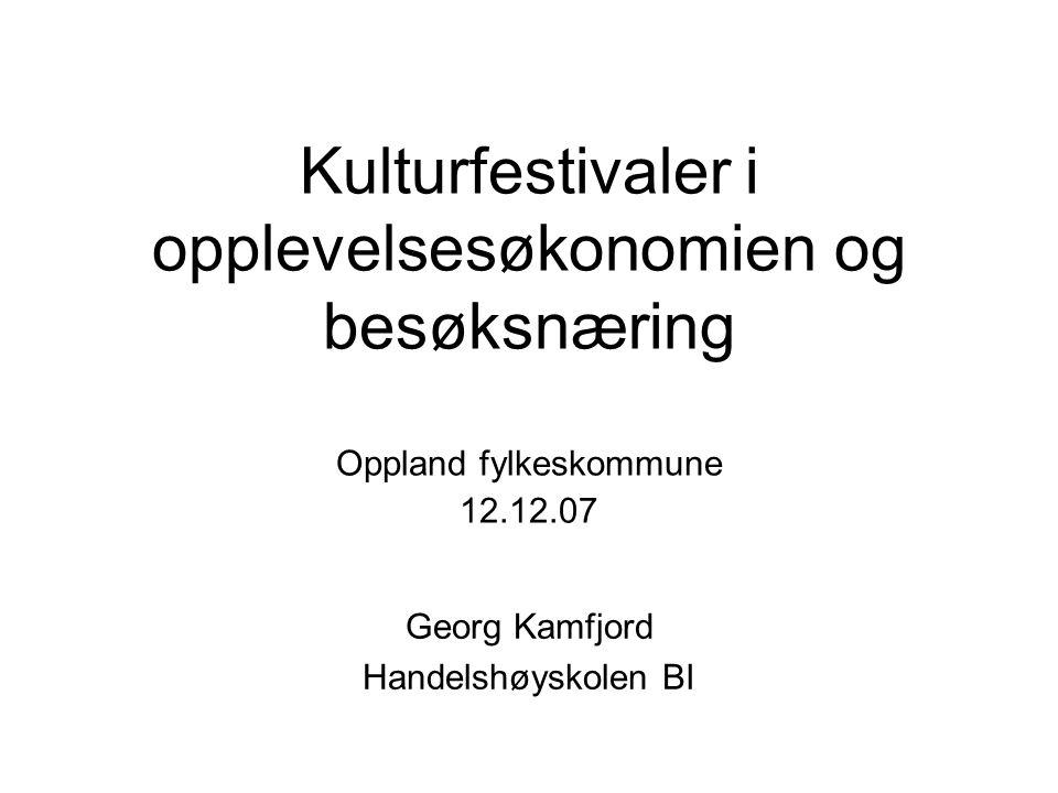 Georg Kamfjord Handelshøyskolen BI