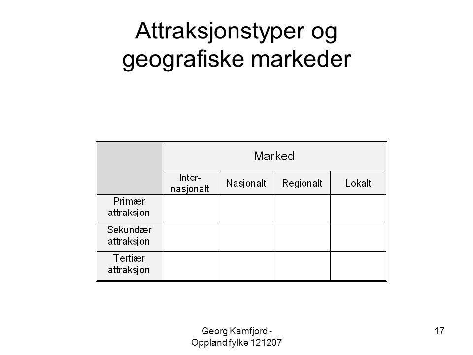 Attraksjonstyper og geografiske markeder
