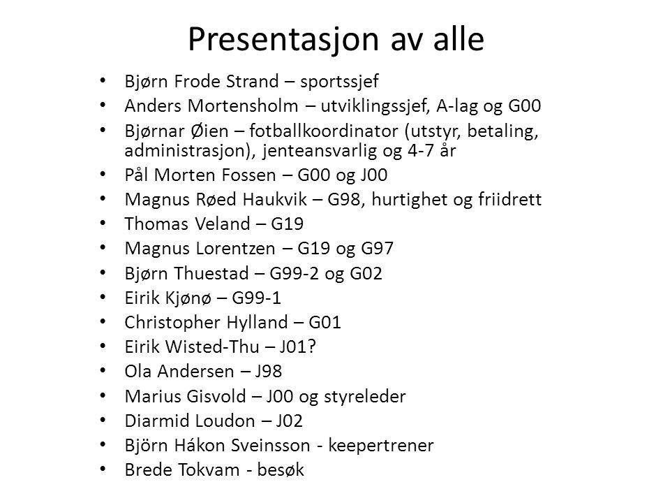 Presentasjon av alle Bjørn Frode Strand – sportssjef