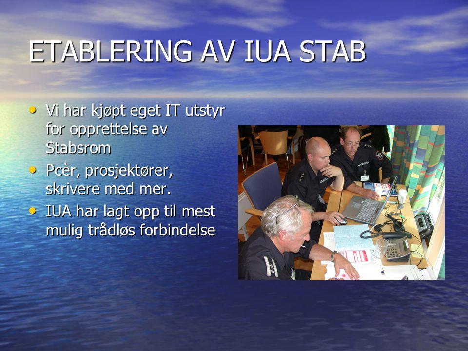 ETABLERING AV IUA STAB Vi har kjøpt eget IT utstyr for opprettelse av Stabsrom. Pcèr, prosjektører, skrivere med mer.