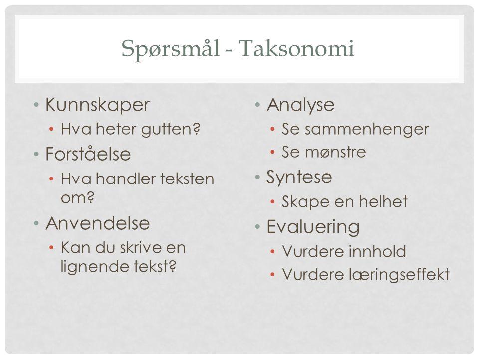 Spørsmål - Taksonomi Kunnskaper Forståelse Anvendelse Analyse Syntese