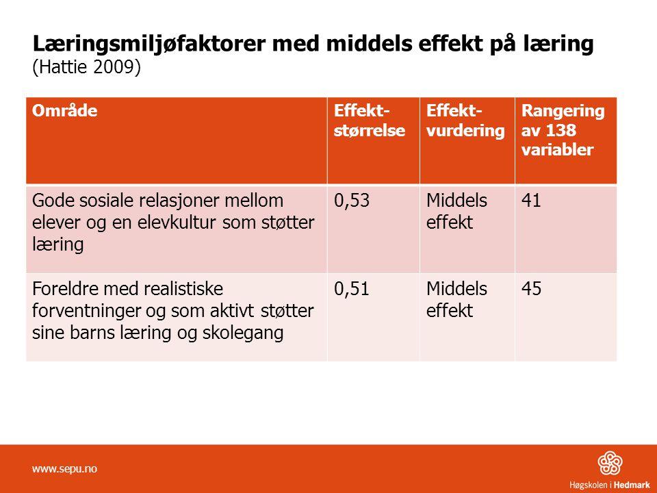 Læringsmiljøfaktorer med middels effekt på læring (Hattie 2009)