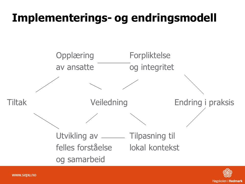 Implementerings- og endringsmodell