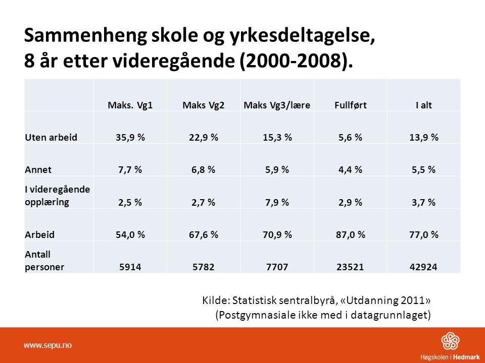 Sammenheng skole og yrkesdeltagelse, 8 år etter videregående (2000-2008).