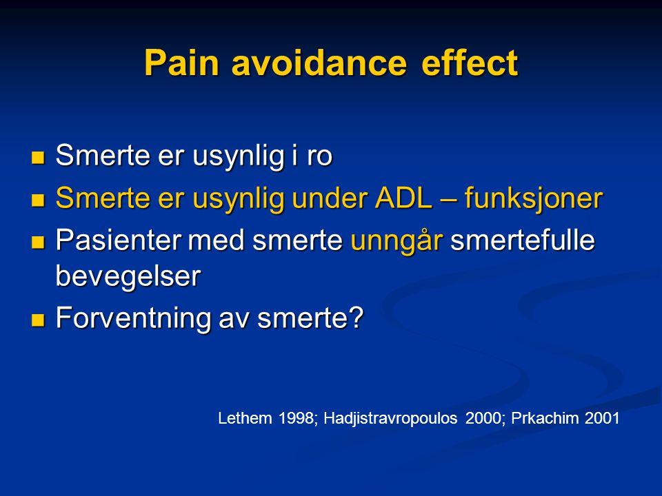 Pain avoidance effect Smerte er usynlig i ro