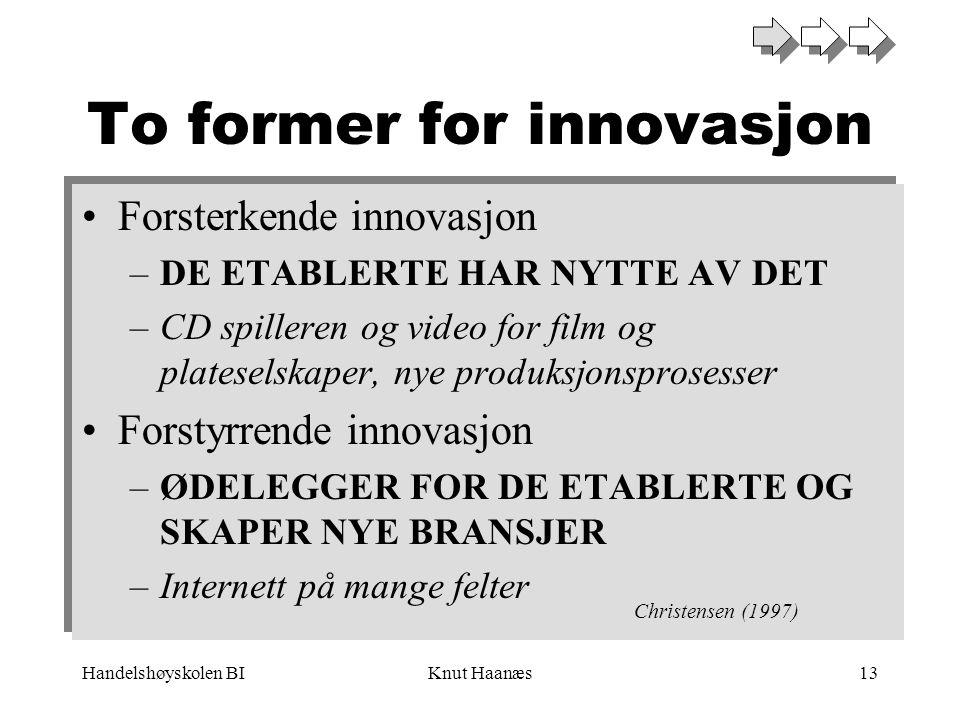 To former for innovasjon
