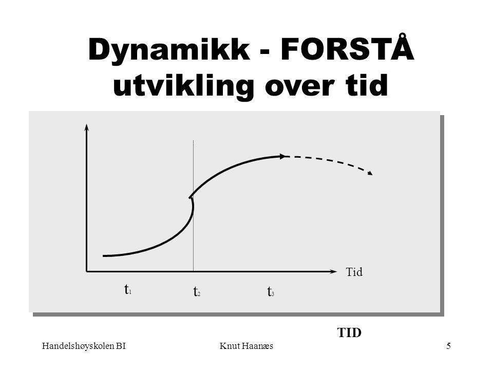 Dynamikk - FORSTÅ utvikling over tid